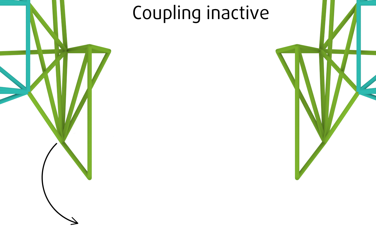fig20-eu-coupling-inactive