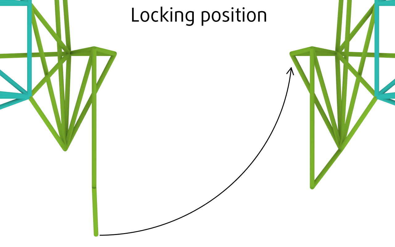 fig21-eu-locking-position