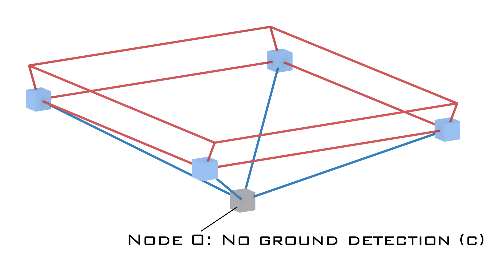 fig11-wagon-node0