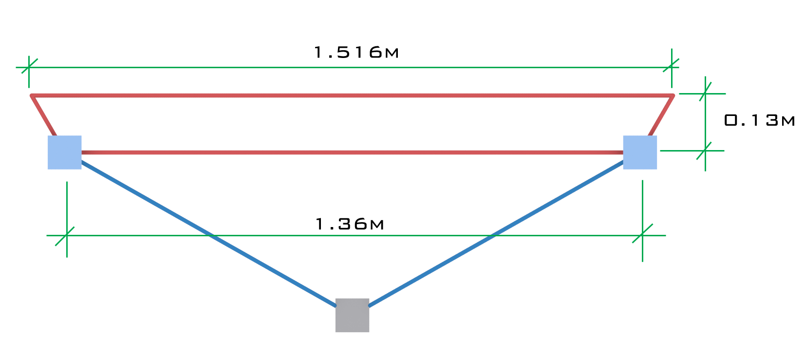 fig12-wagon-sizes